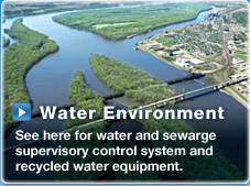 Water Environment