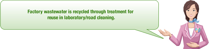 Factory wastewater is recycled through treatment for reuse in laboratory/road cleaning.