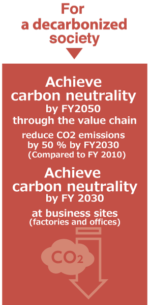 For a low-carbon society
