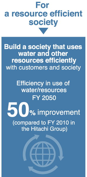 For a resource efficient society