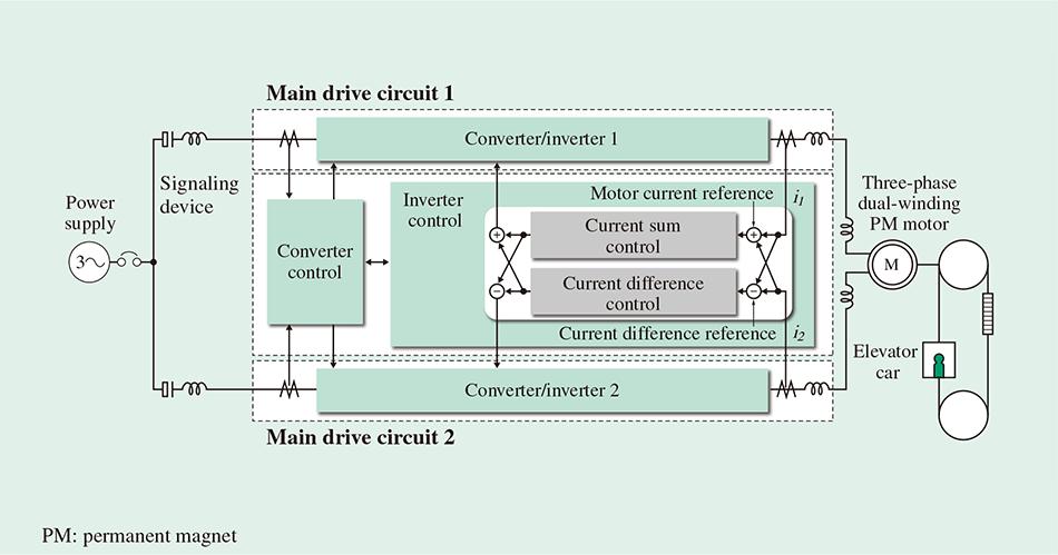 elevator control system circuit diagram