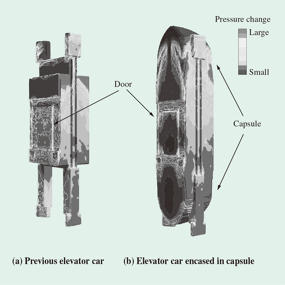 Development Of Ultra High Speed Elevator That Achieved The Worlds Schematic 10use Computational Fluid Dynamics To Determine Changes In Car Surface Pressure