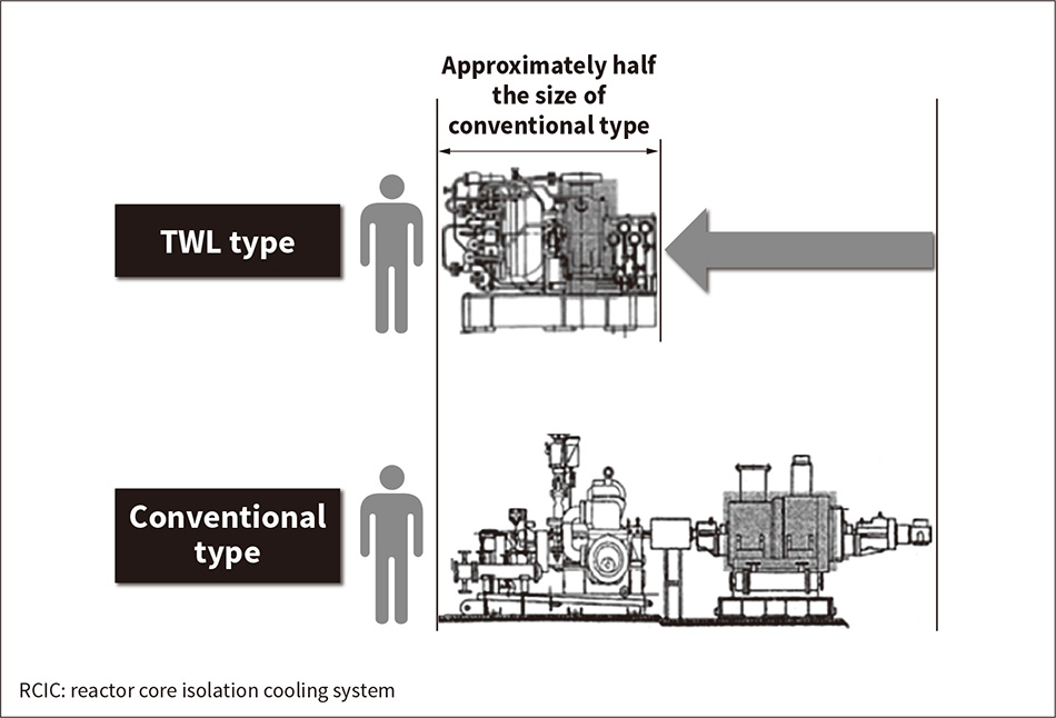 Achieving the Highest Level of Safety in a Nuclear Power Generation
