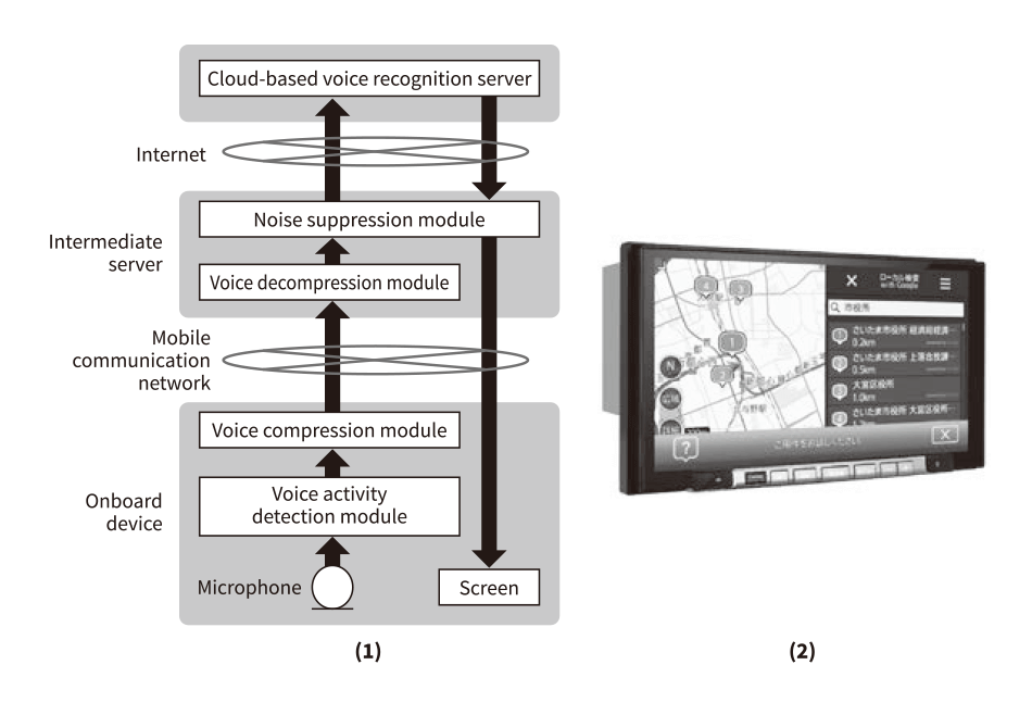 cars that connect with people   integrated hmi technology