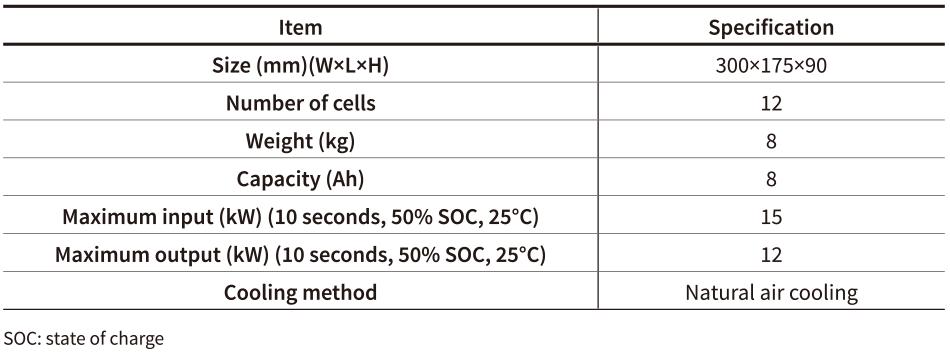components of hybrid vehicles pdf