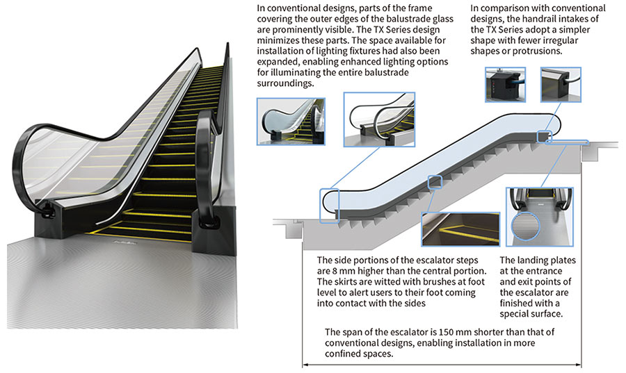 Rapid Low Cost Elevator And Escalator Modernization Services That