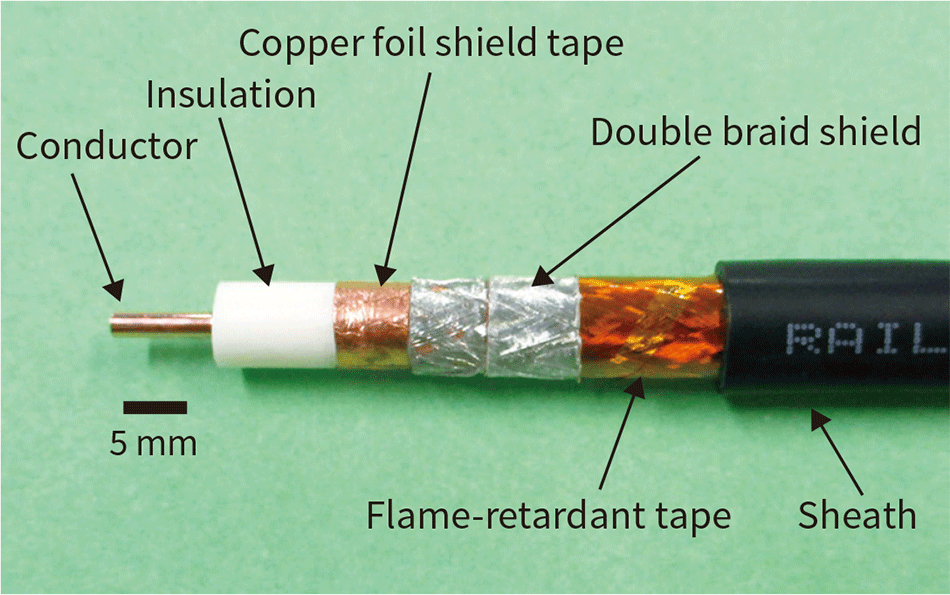 Structure of the newly developed cable