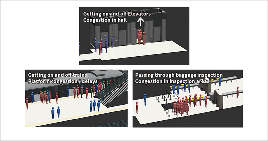 Optimizing Simulation of Movement in Buildings by Using People Flow