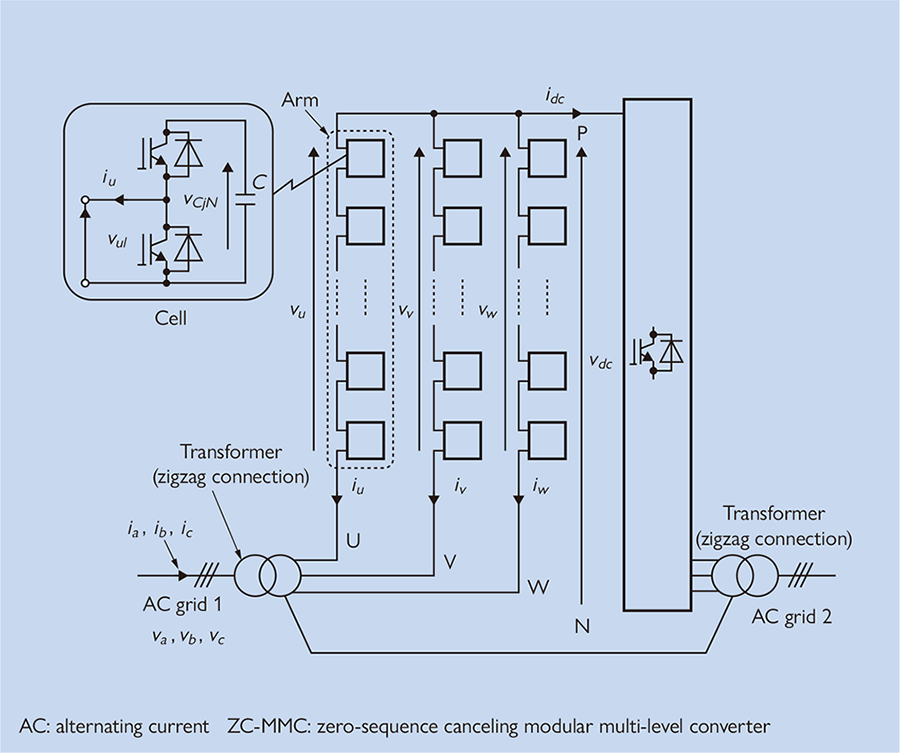ZC-MMC circuit diagram