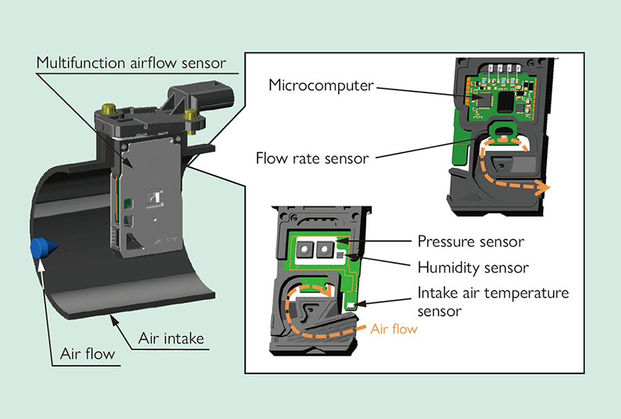 Internal structure of multifunction airflow sensor and how it is mounted in air intake