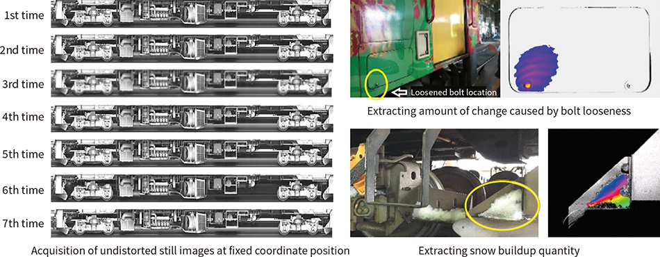 [6] Appearance inspection technology for use in rolling stock maintenance