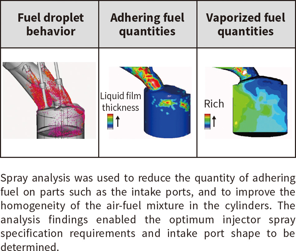 [8] Simulation-based spray design for port injection injectors