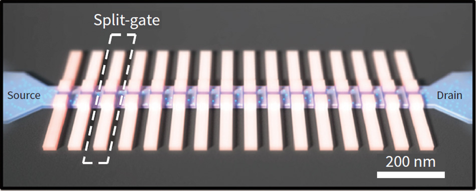 [5] Patented 16-qubit module based on silicon nanowire split-gate technology